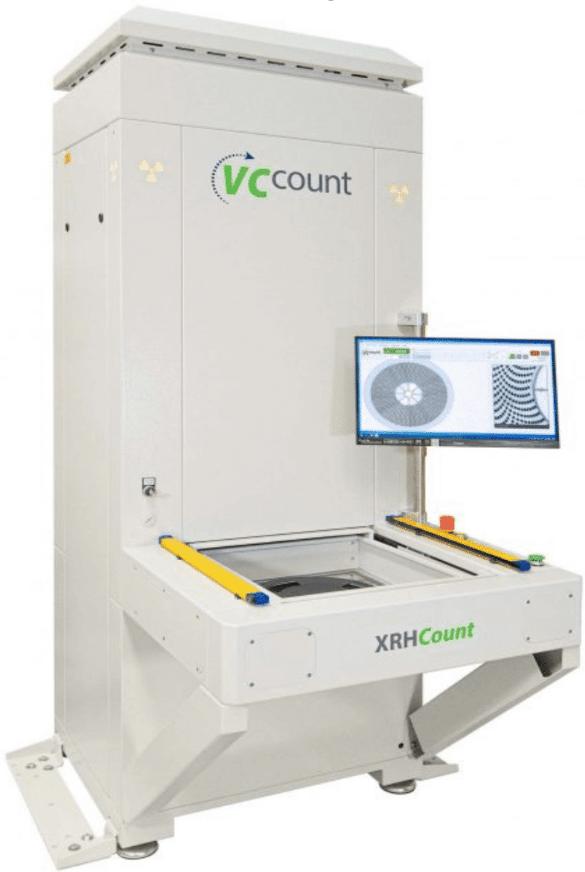 HR Count Machine